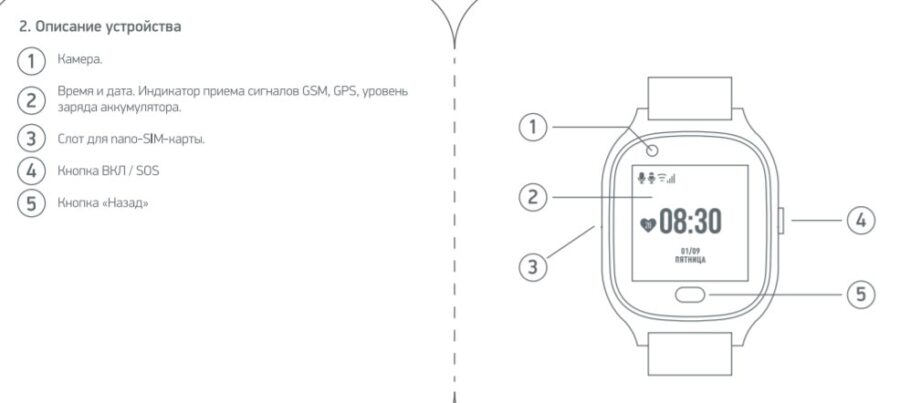 Расшифровка кнопок Jet Kid Vision 4G